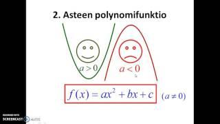 2. asteen polynomifunktion kuvaaja
