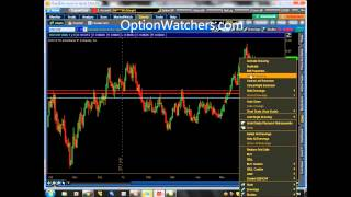 How to use Fibonacci to accurately predict market movement in Forex and other markets