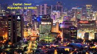 Top 10 Largest Economic Countries in Asia