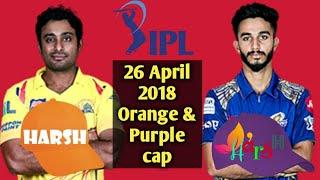 IPL 2018, Orange Cap, Purple Cap till 26 April 2018 By- Harsh Das
