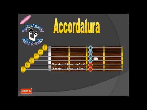 Accordare la chitarra - Accordatura Open G