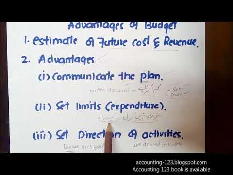 Advantages of Budgeting - Budgetary Control, Cost Management B Com