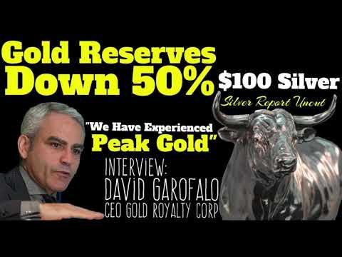 Gold Reserves Down 50% As Peak Gold & Lack Of Exploration Pressures Supply, Interview David Garofalo