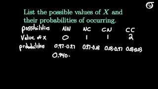 Introduction to Discrete Random Variables and Discrete Probability Distributions