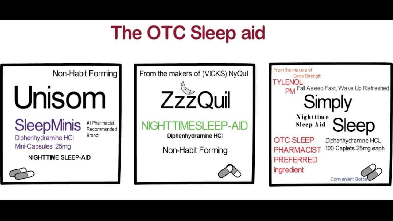 Sleep Aids Otc ―