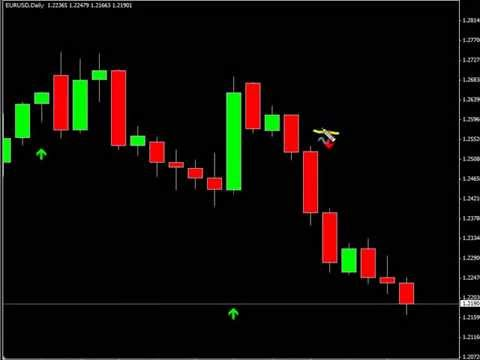 Trade The Forex Gap And Profit 89.1% Of The Time