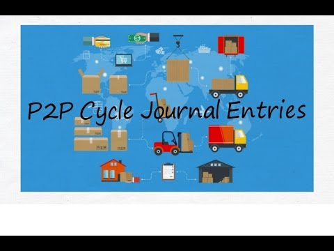 P2P Cycle Journal Entries (Procure to Pay Cycle) Practical a