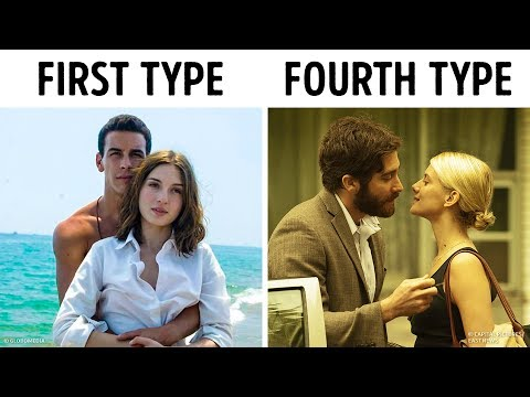 Different types of love relationships