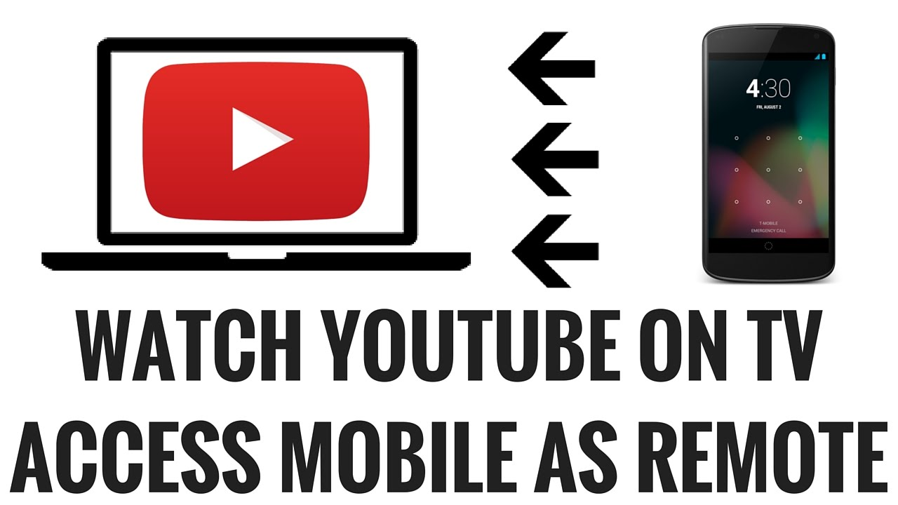 How To Control Youtube On Tv With Phone Tablet Andorid Iphone Or Pc Pairing Youtube
