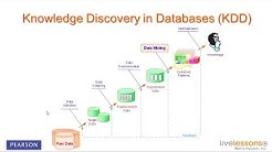 15   The Knowledge Discovery in Databases KDD Process