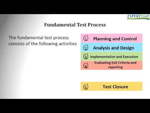 ISTQB Fundation answers to exam questions 1 to 3