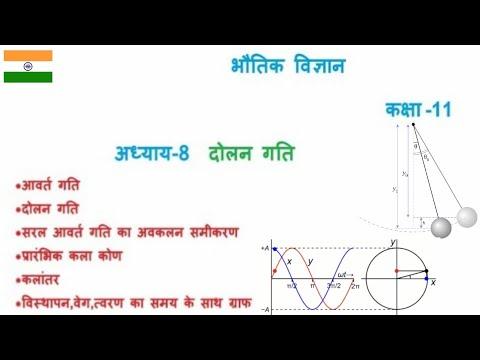 NCERT Physics class11 chapter8 Oscillation speed (दोलन गति) part1