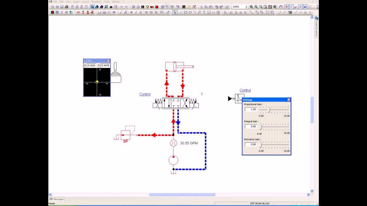 close loop pid proportional hydraulics automation