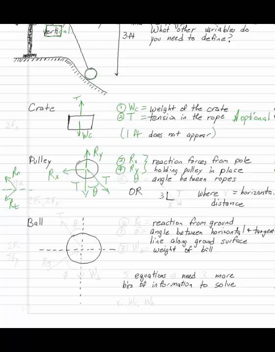 Free Body Diagram Of Crate Pulley And Ball Youtube