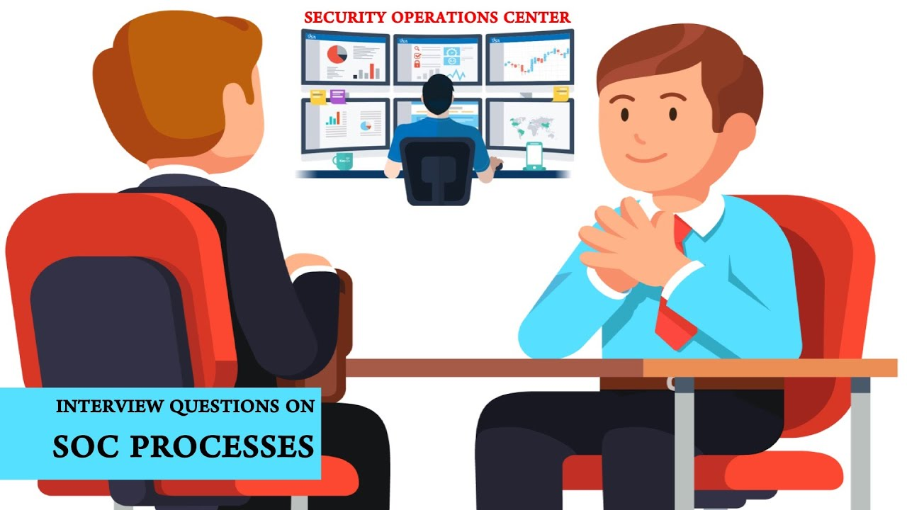 Soc Analyst Cybersecurity Interview Questions And Answers Computer Networking Youtube