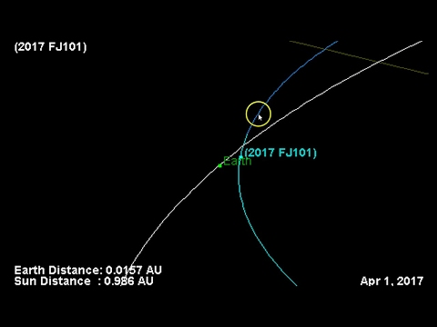 Potentially Hazardous Asteroid to Pass Earth, Coming In Closer Than the Moon