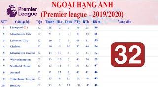 Ngoại hạng Anh |2019-2020| Tổng hợp vòng 32 [Soccer đam mê]
