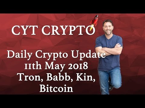 Daily Crypto Update - Bitcoin drop