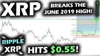 BREAKING ABOVE HIGHS! Ripple XRP Price Chart CROSSES THE JUNE 2019 HIGH Pushing to $0.55!