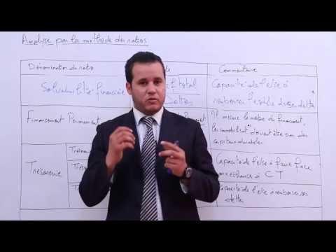 hqdefault - Analyse financière ratios