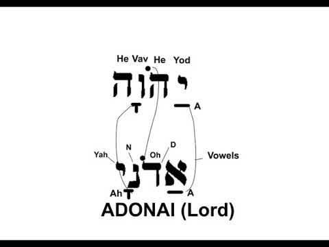 The Hebrew Name Of God In The Bible