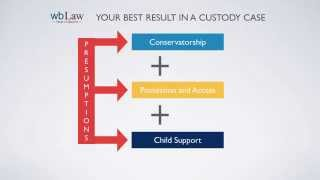 How To Prepare For Your Texas Custody Suit