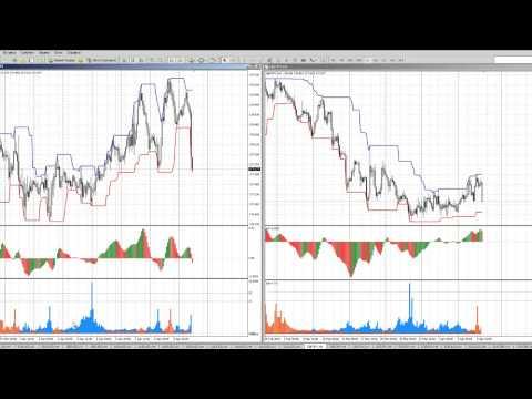 Аналитический обзор Форекс и Фондового рынка на 09.04.2015