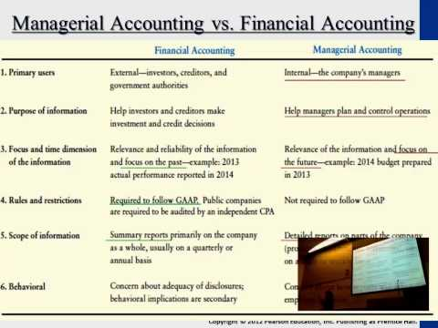 comparison of management accounting application between Management accounting ractices, the role p of management accountant and the factors drivingthe changes are different between the two groups by using two variables in measuring the management accounting practices, the result indicated that.