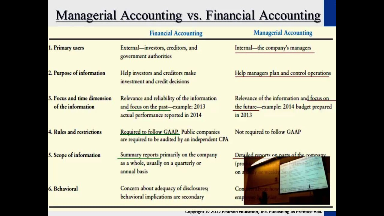 agricultural finance vs financial management Farm and ranch financial management: cash vs accrual accounting danny a klinefelter professor and extension economist-management the texas a&m university system.