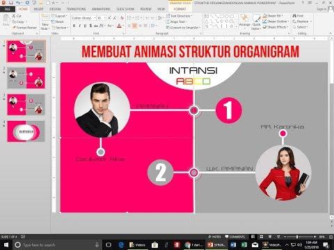 Cara Membuat Struktur Presentasi Organigram yang Menarik dengan PowerPoint