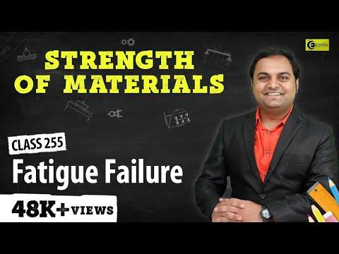 What is Fatigue Failure