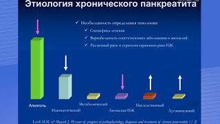 Хронический панкреатит  Национальные рекомендации РГА