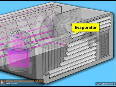 Working Principle of Air Conditioner, animation by OcS (www.octavesim.com)
