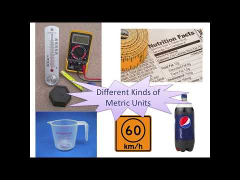 eSpark Learning: Metric Measurement Framing Video (4.MD Quest 1)