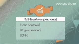 Рекламный Успех интернет магазин рекламных услуг(Интернет магазин рекламных услуг