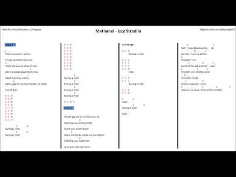 Methanol – Izzy Stradlin (Stradlin/Richards) (Guitar Tab)