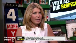 Nicolle Wallace Answers Questions From 'The View'