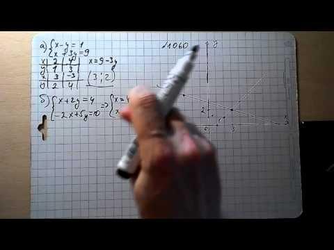 №934 алгебра 7 класс Макарычев