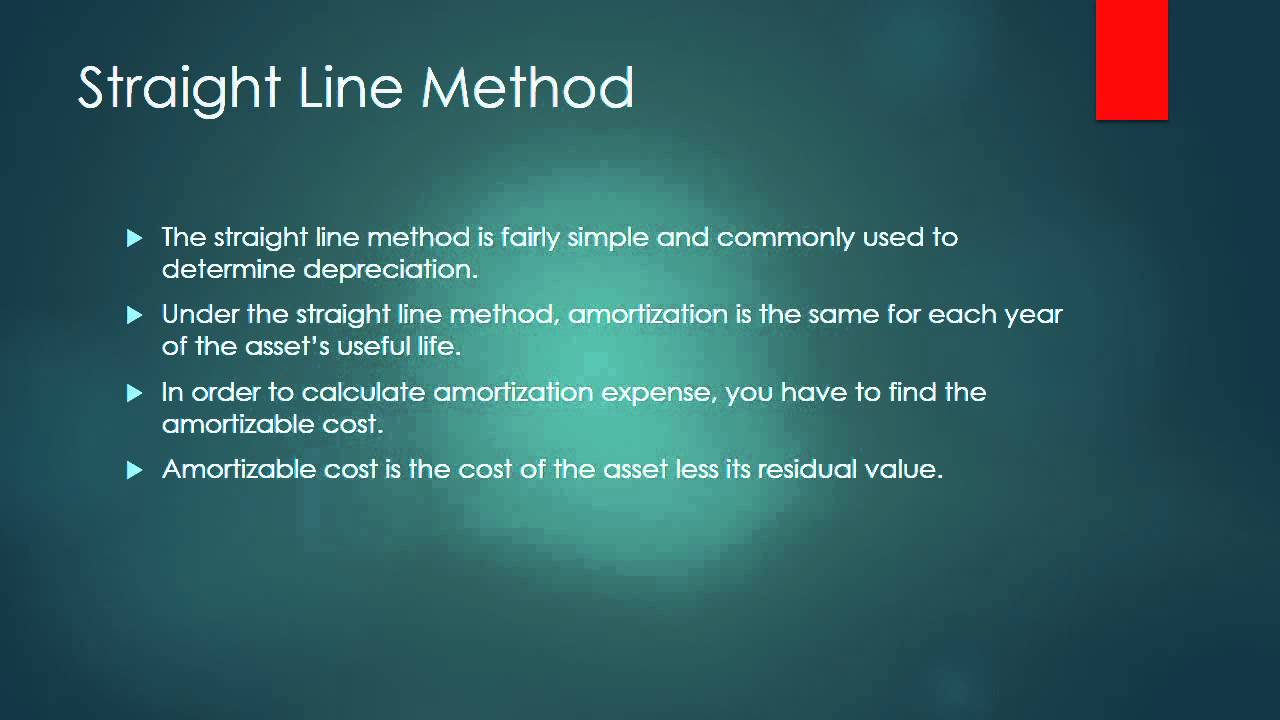 straight line amortization method accounting video