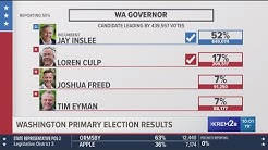 2020 Washington Primary Election results at 10 p.m. on August 4, 2020