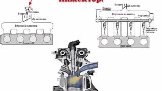 Устройство автомобиля Система питания инжектор  #11