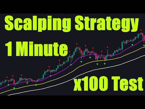 Simple But Effective 1 Minute Scalping Strategy Tested 100 Trades | EMA + Fractal Indicators