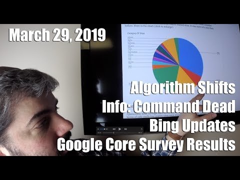 Google Algorithm Updates, Info Command Gone, Bing Updates, Google Ads, New UIs & More