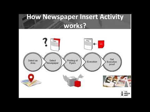 Newspaper Inserts Bangalore Contact