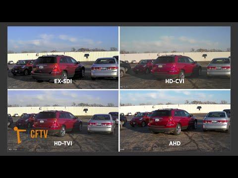 COMPARATIVO ENTRE CÂMERAS DE ALTA DEFINIÇÃO - SDI / HDCVI / HDTVI / AHD