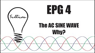 EPG 4 - The AC Sine Wave Explained