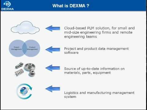 General Overview (Features, Pricing etc) of DEXMA (#1)