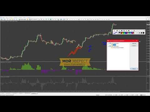 Индикаторы Форекс -  MBMCD   Подробный разбор