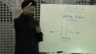 9th Session-Akhlaq (Islamic Ethics) - Part 2/3