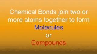 Chapter 2 Module 1 Atoms, Molecules, and Chemical Bonds